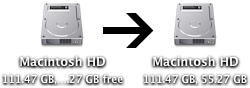 hard disk space truncate