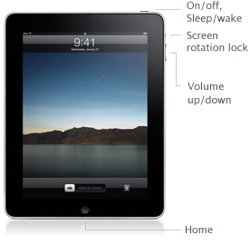 lock screen orientation ipad