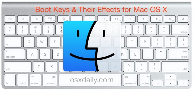 Mac Boot Keys
