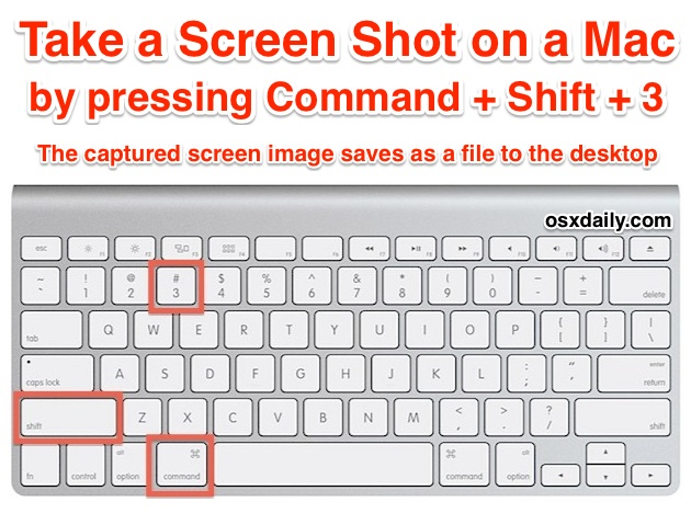Print a screen shot of the Mac with this keyboard shortcut