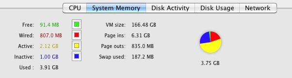 mac task manager system info