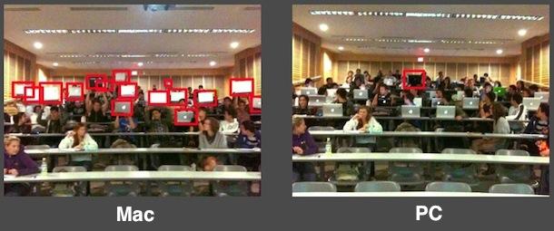 macs in the classroom