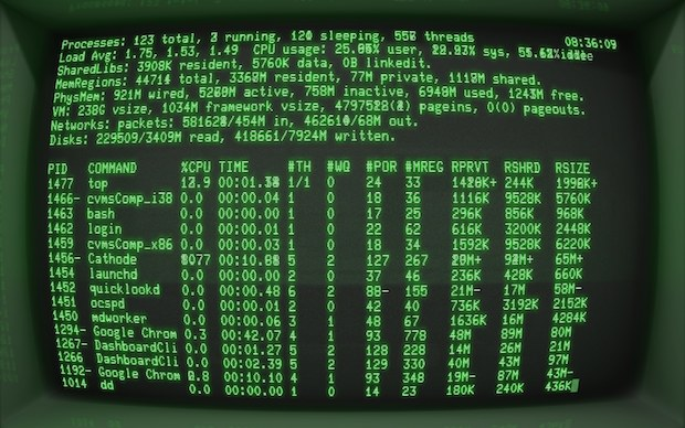 cathode full screen
