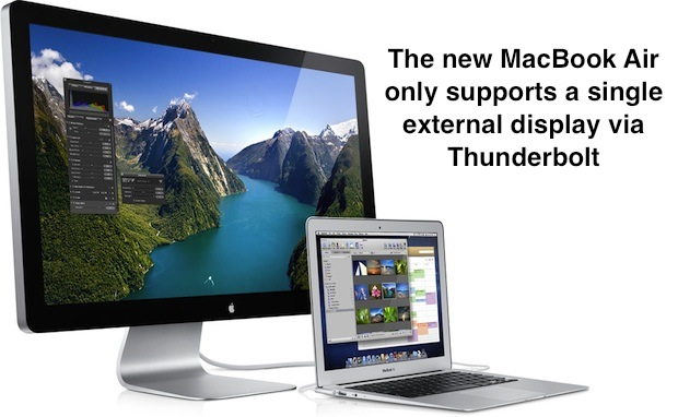 MacBook Air and external Thunderbolt display
