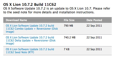 Mac OS X 10.7.2 build 11C62 suggests release alongside iOS 5 and iCloud