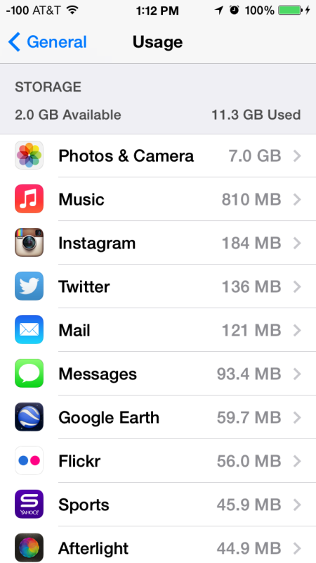 App Usage data how much space is being used by an app