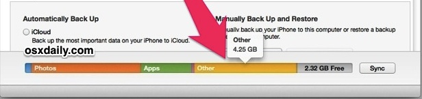 Recover Huge other space on iPhone from iTunes