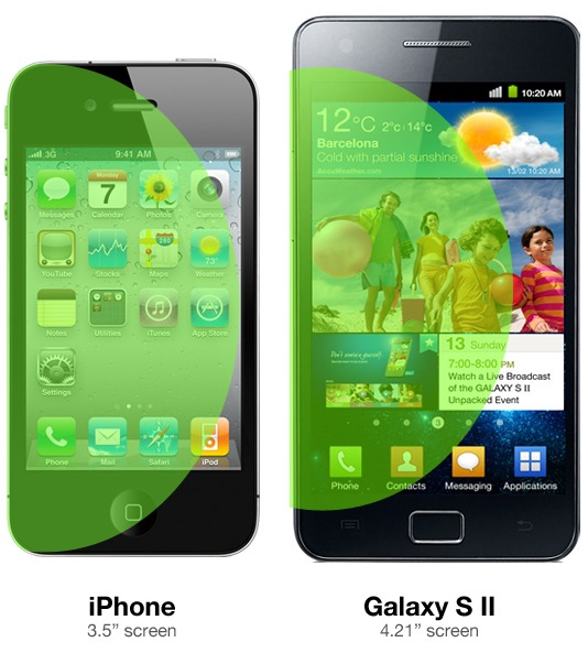iPhone screen size and accessibility