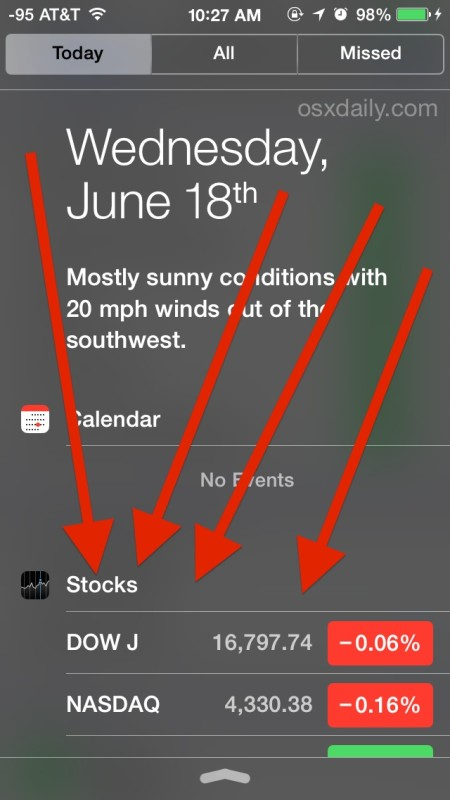 Remove stocks widget from the Notification Center of iPhone