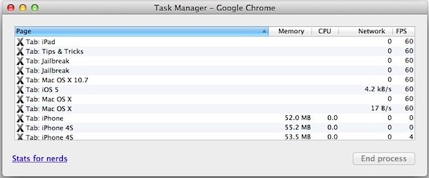 The Chrome Task Manager