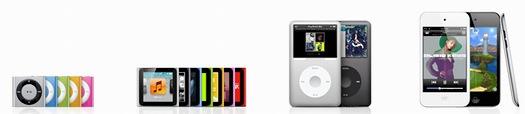 iPod Lineup