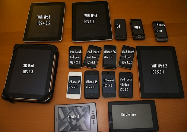 Lots of iPhones, iPads, iPods, and Androids