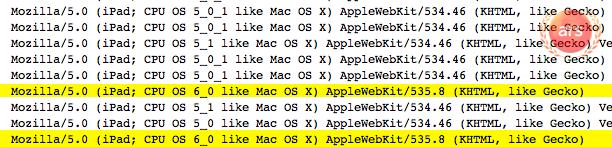 iOS 6 User Agent