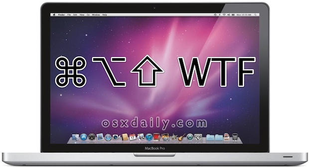 Mac Keyboard Symbols