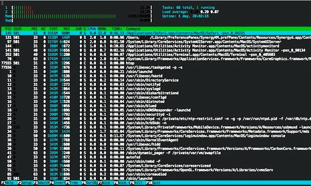 htop for OS X