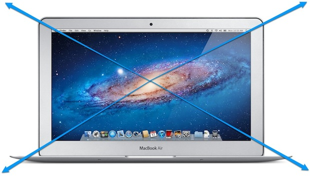 Maximize productivity on small screens like the MacBook Air 11""