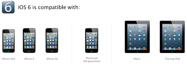 iOS 6 Compatible devices