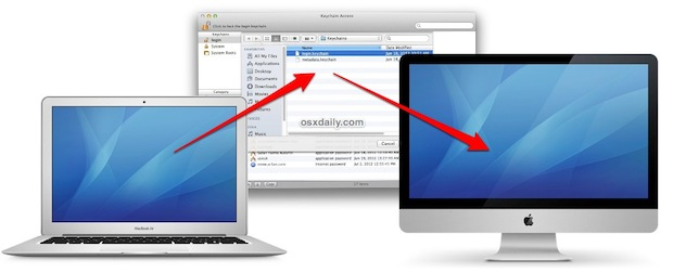 Copy stored Keychain logins and passwords to a new Mac