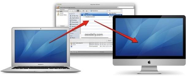 Copy Keychain login and passwords between Macs