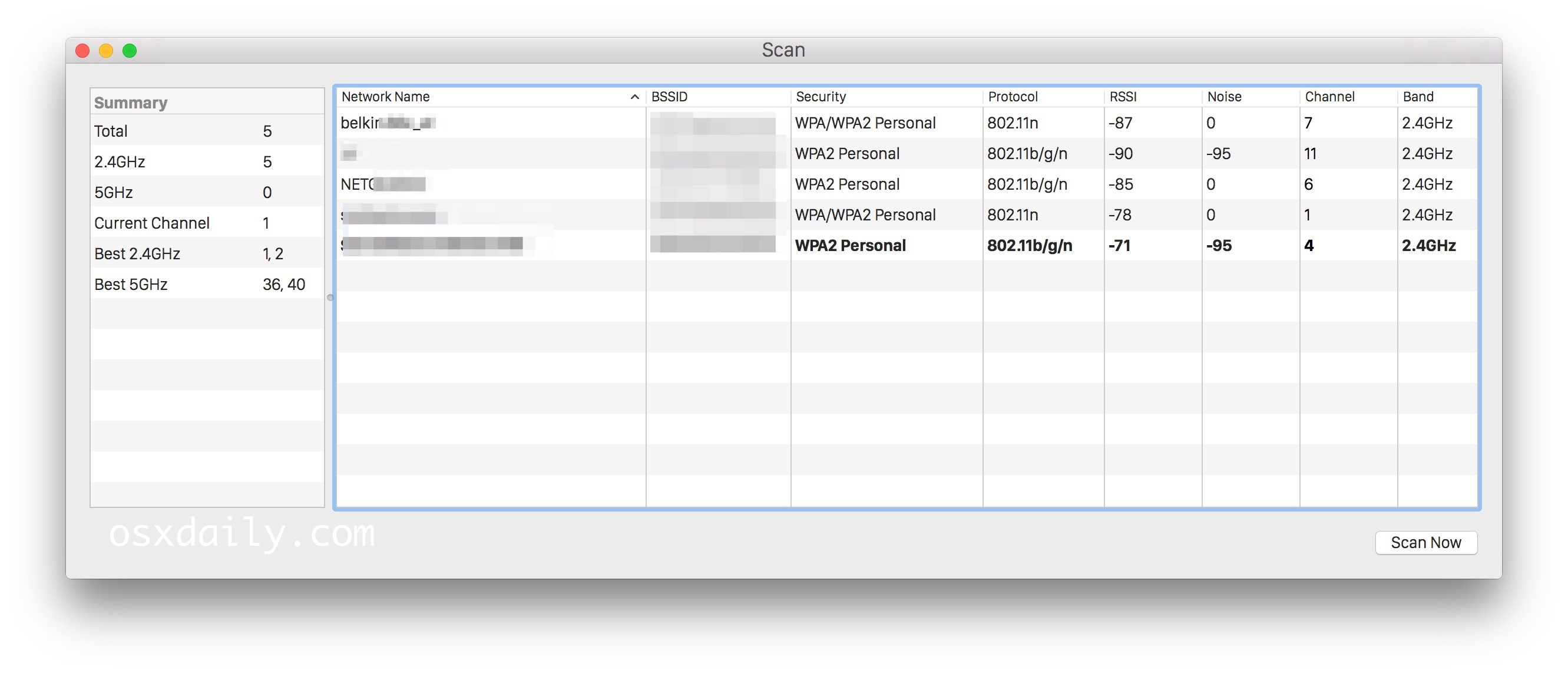 The Mac Wi-Fi network stumbler and router scanning tool in OS X