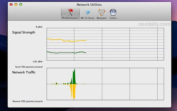 WiFi Performance analysis tools in Mac OS X