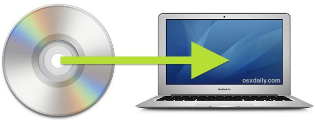 Remote Disc Sharing in Mac OS X