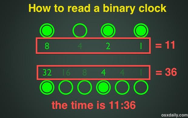 Read a binary clock