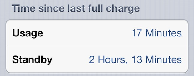 iPhone battery life shown