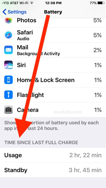 See exactly how long iPhone battery lasts
