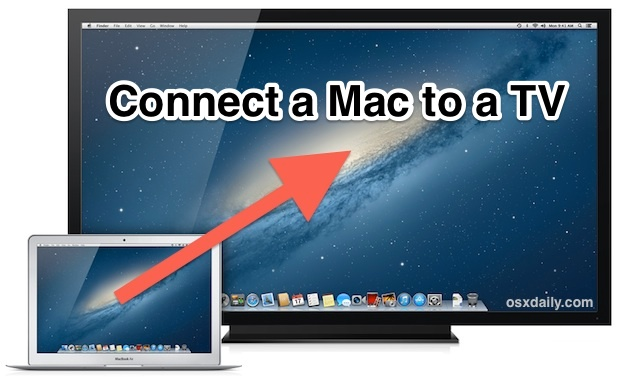 Connect a Mac to a TV