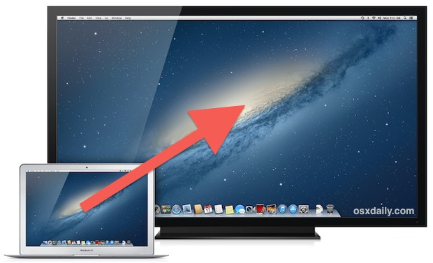 MacBook to TV as extended desktop
