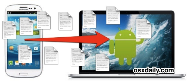 Mount an Android as a disk drive for file access in Mac OS X