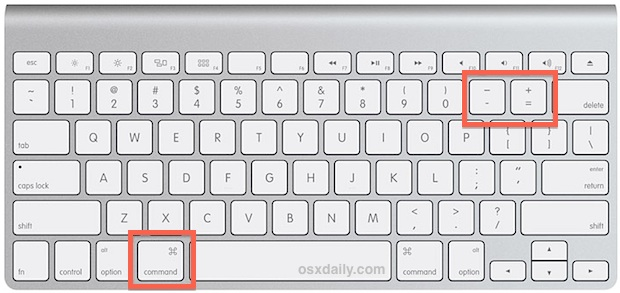 Zoom web pages on the Mac with these keyboard shortcuts