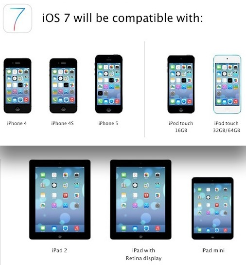 iOS 7 Compatible Device List