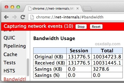 Watch bandwidth usage in Chrome web browser