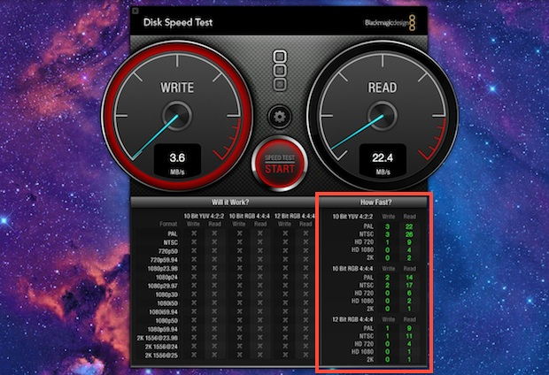 Read write speed test on an external drive in Mac OS X