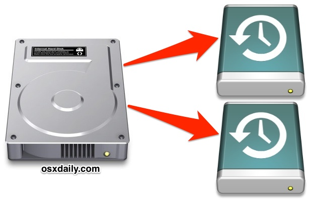 Use Time Machine to backup to multiple drives