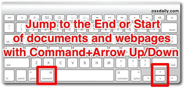 Navigate to the Start or End of documents with Mac keystrokes