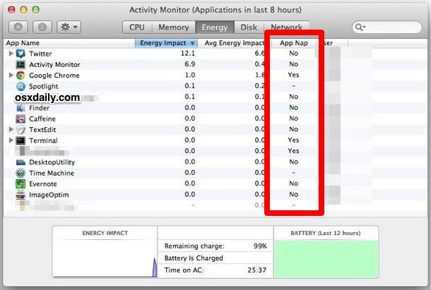 See what apps are using App Nap in Mac OS X