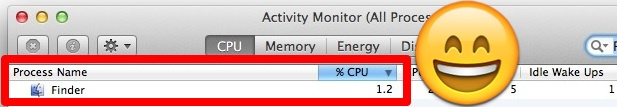 Finder being normal with low CPU usage in OS X