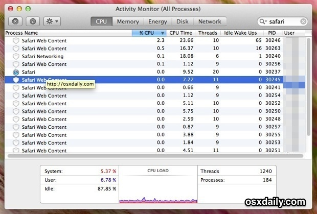 Show the URL of Safari Web Content processes in Activity Monitor