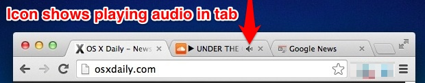 Tab icon shows audio playing in Google Chrome