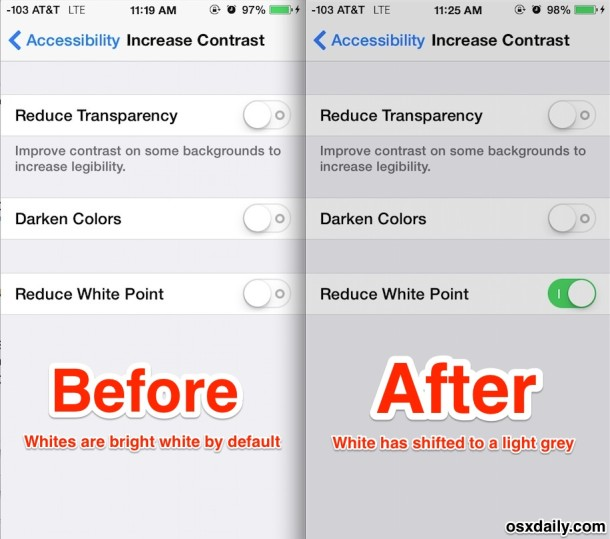 The effect of reduce white point in iOS demonstrated