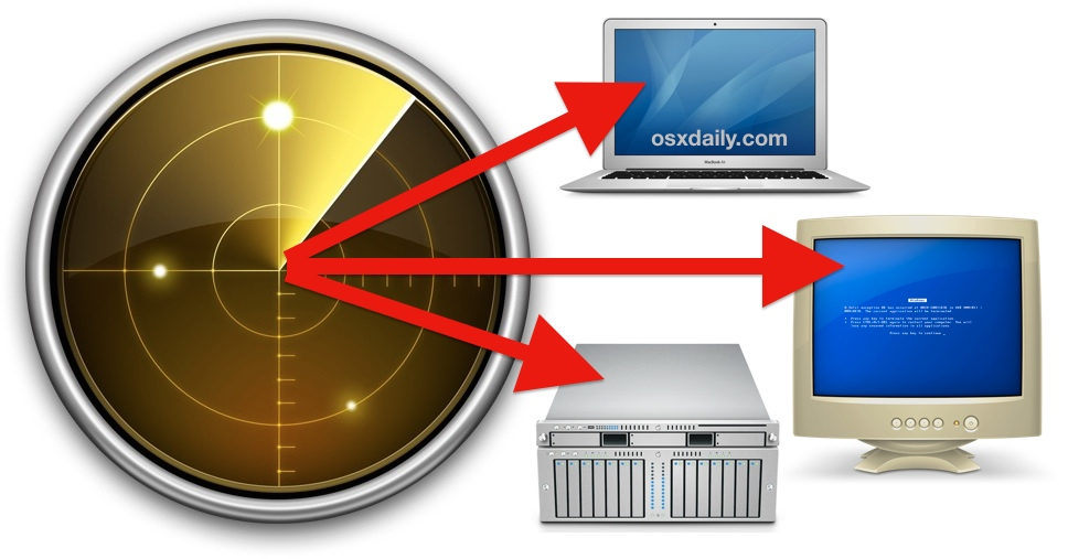 Scan ports from a Mac