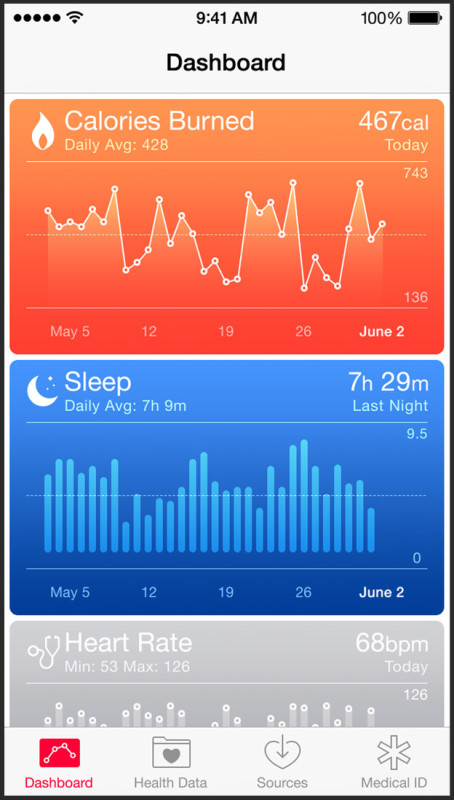 Health App screen data