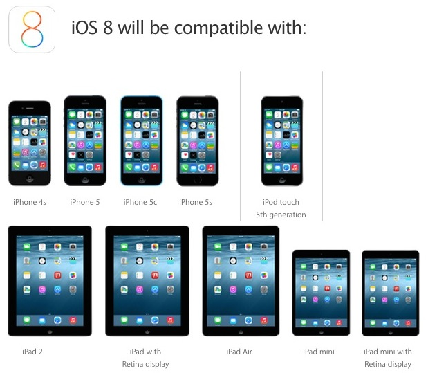 iOS 8 supported devices list