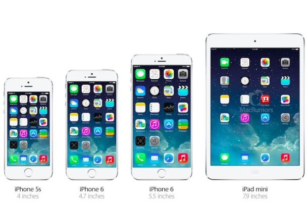 "MacRumors mockup of an iPhone 5 vs iPhone 6 at 4.7"" and iPhone 6 at 5.5"" vs iPad Mini size for size comparison"