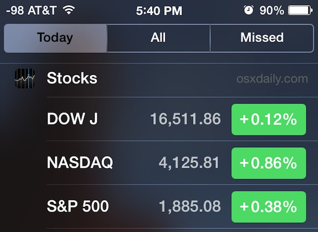 Stocks in Notification Center of iPhone