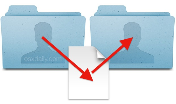 Share files between user accounts in Mac OS X