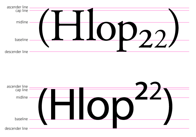 Subscript & Superscript example